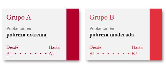 Grupo Sisben A B